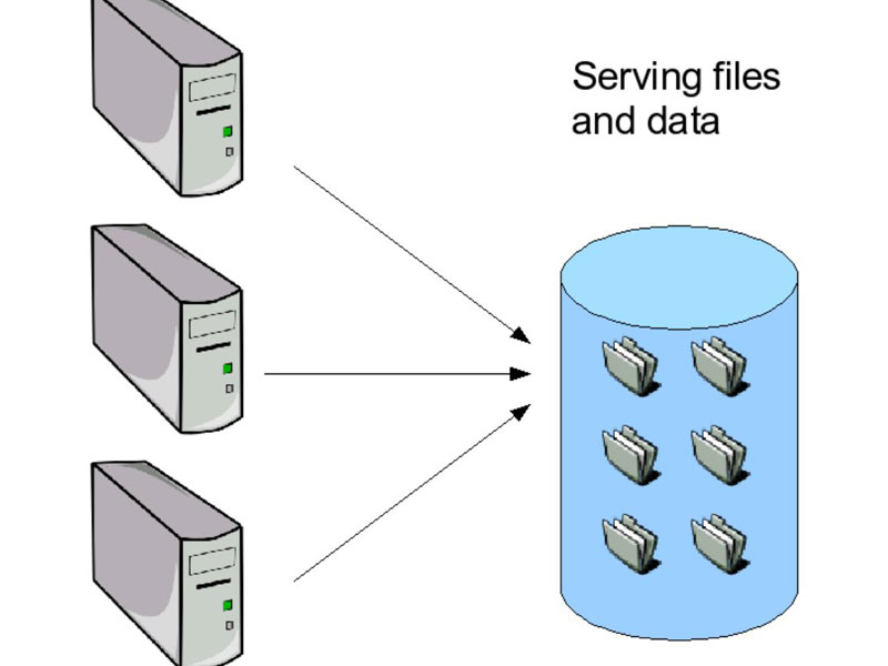 HOme Office File Server with Server and Client Computers
